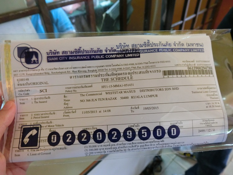 泰国自驾通关入境必备文件。