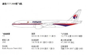 马航波音777-200