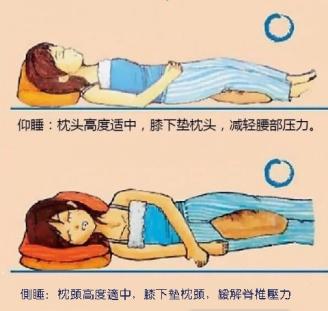 正确使用枕头的睡觉方法示意图。(摘自互联网)