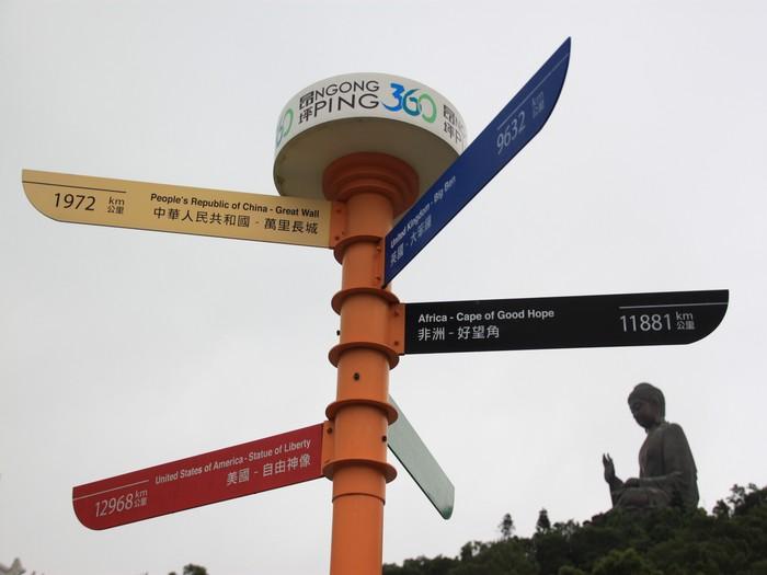 大屿山与世界其他着名景点之间的距离标示。