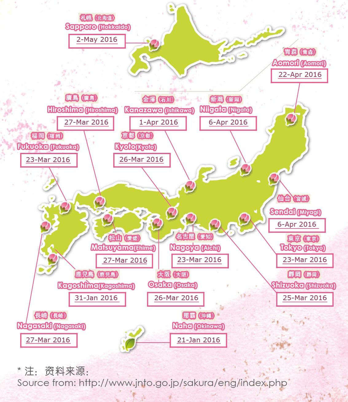 sakura chart 2