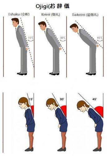 日本人的鞠躬方式 (点图放大)